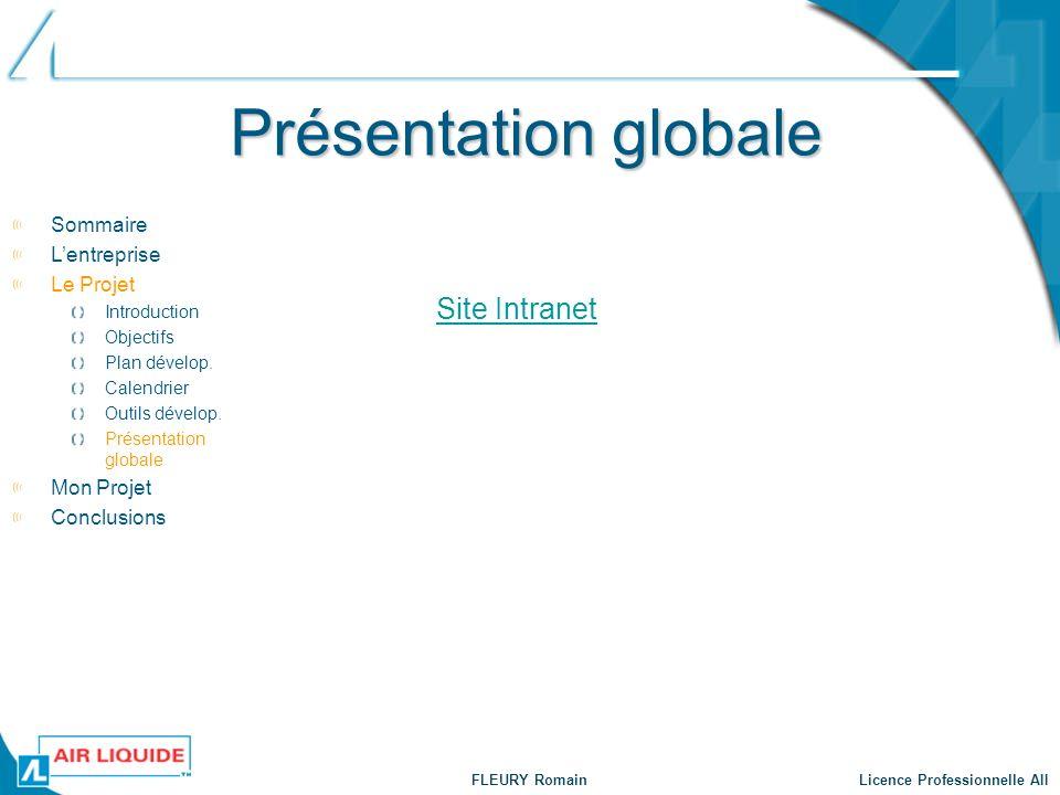 Présentation globale Site Intranet Sommaire L'entreprise Le Projet