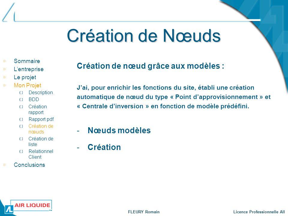Création de Nœuds Création de nœud grâce aux modèles : Nœuds modèles