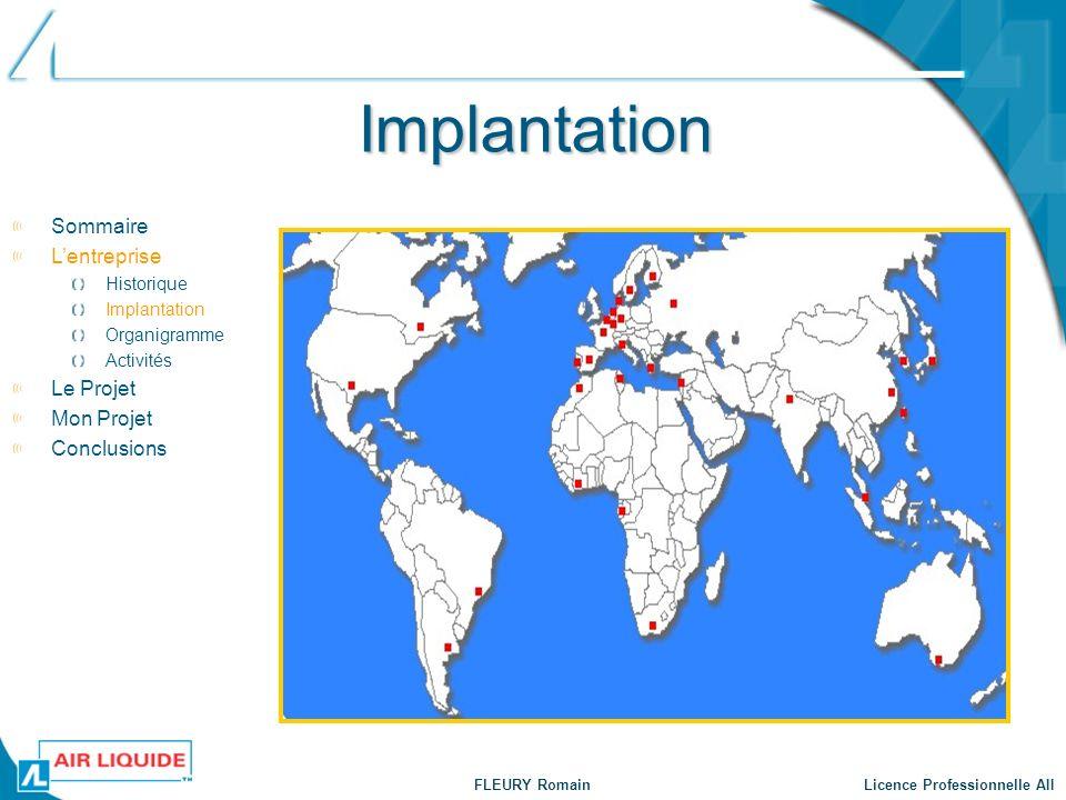 Implantation Sommaire L'entreprise Le Projet Mon Projet Conclusions