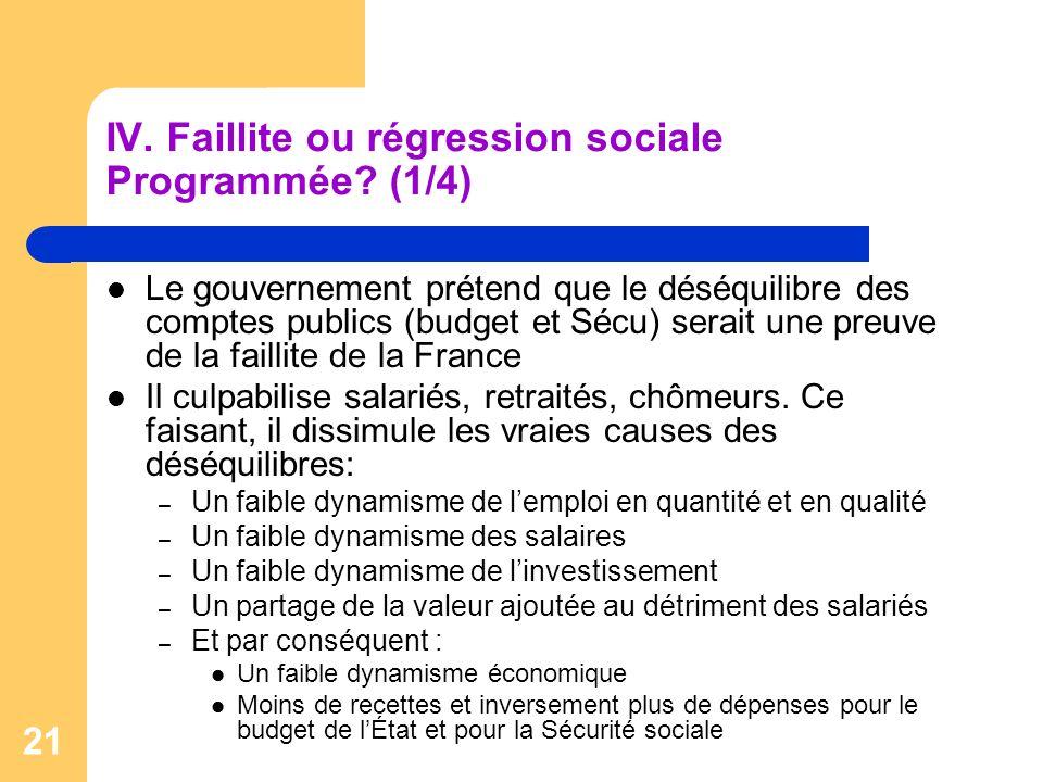 IV. Faillite ou régression sociale Programmée (1/4)