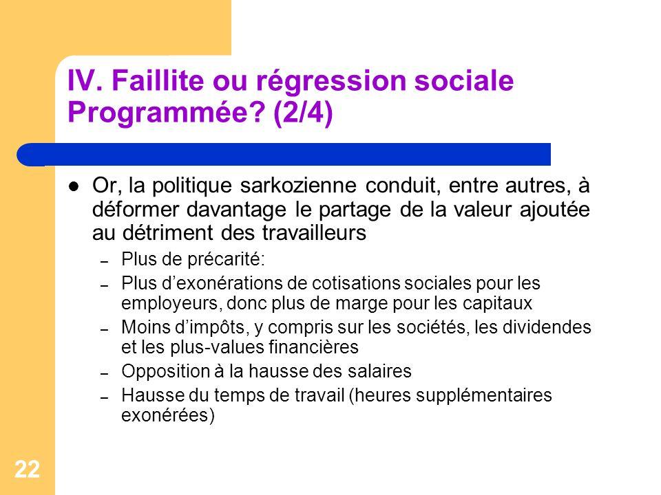 IV. Faillite ou régression sociale Programmée (2/4)