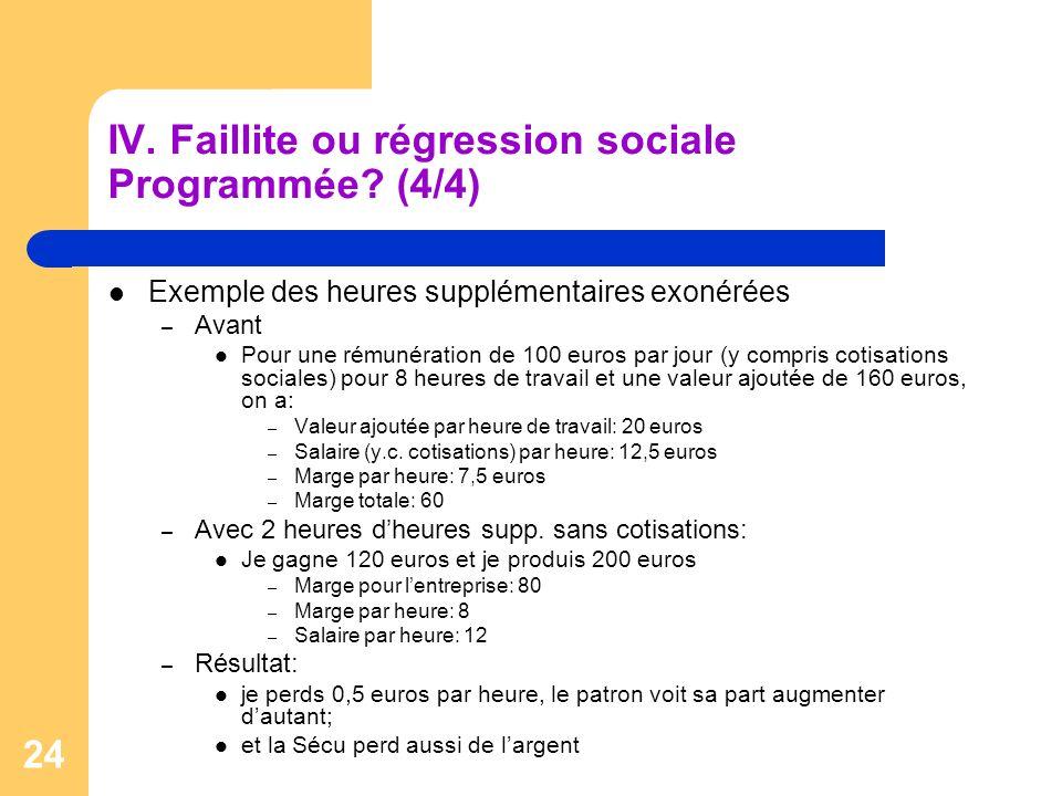 IV. Faillite ou régression sociale Programmée (4/4)