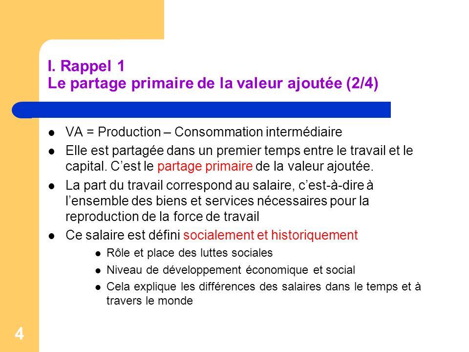 I. Rappel 1 Le partage primaire de la valeur ajoutée (2/4)