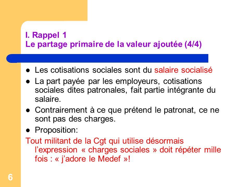 I. Rappel 1 Le partage primaire de la valeur ajoutée (4/4)