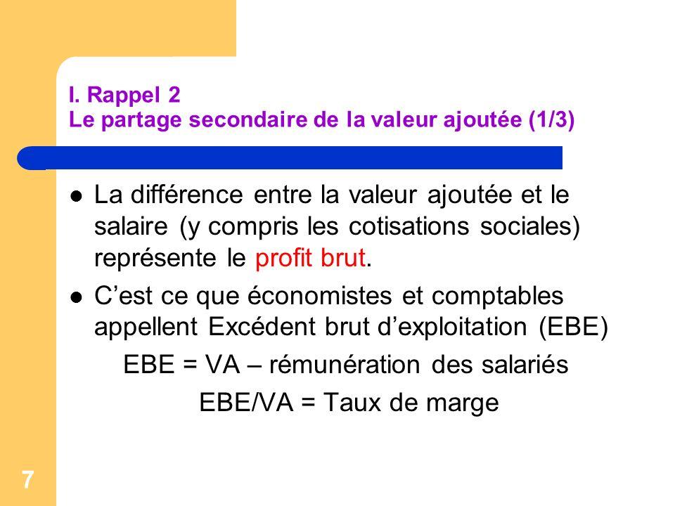 I. Rappel 2 Le partage secondaire de la valeur ajoutée (1/3)