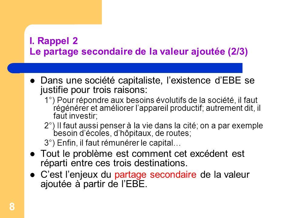 I. Rappel 2 Le partage secondaire de la valeur ajoutée (2/3)