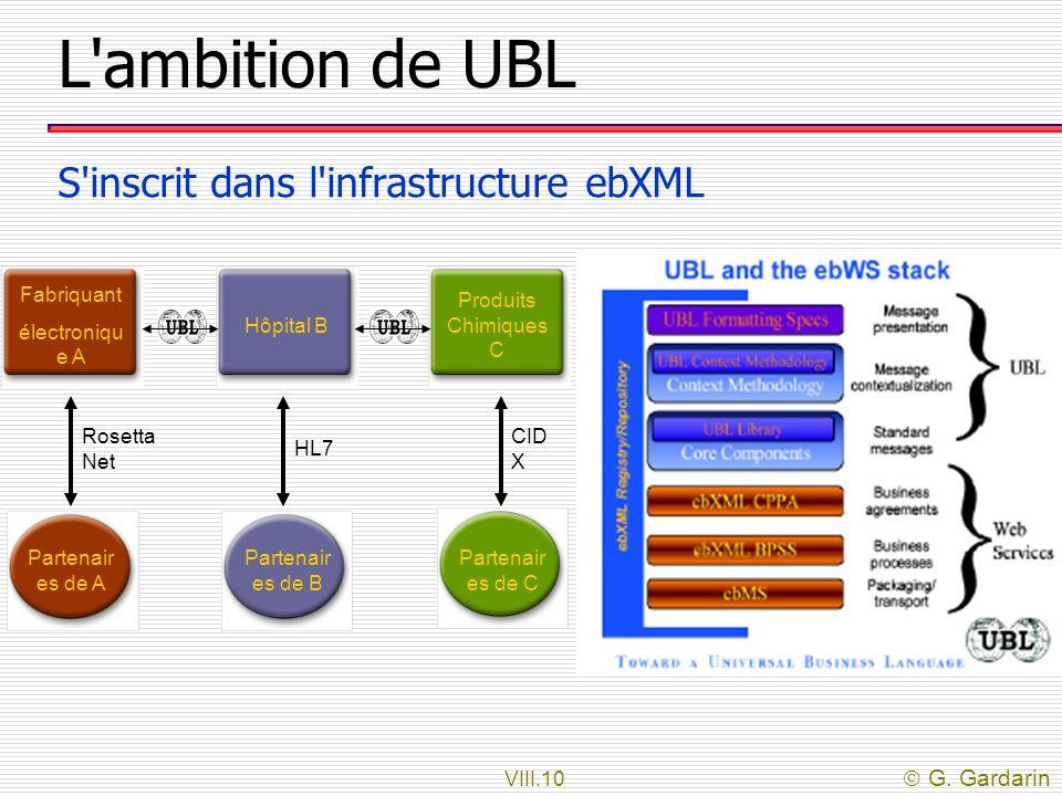 L ambition de UBL S inscrit dans l infrastructure ebXML Fabriquant