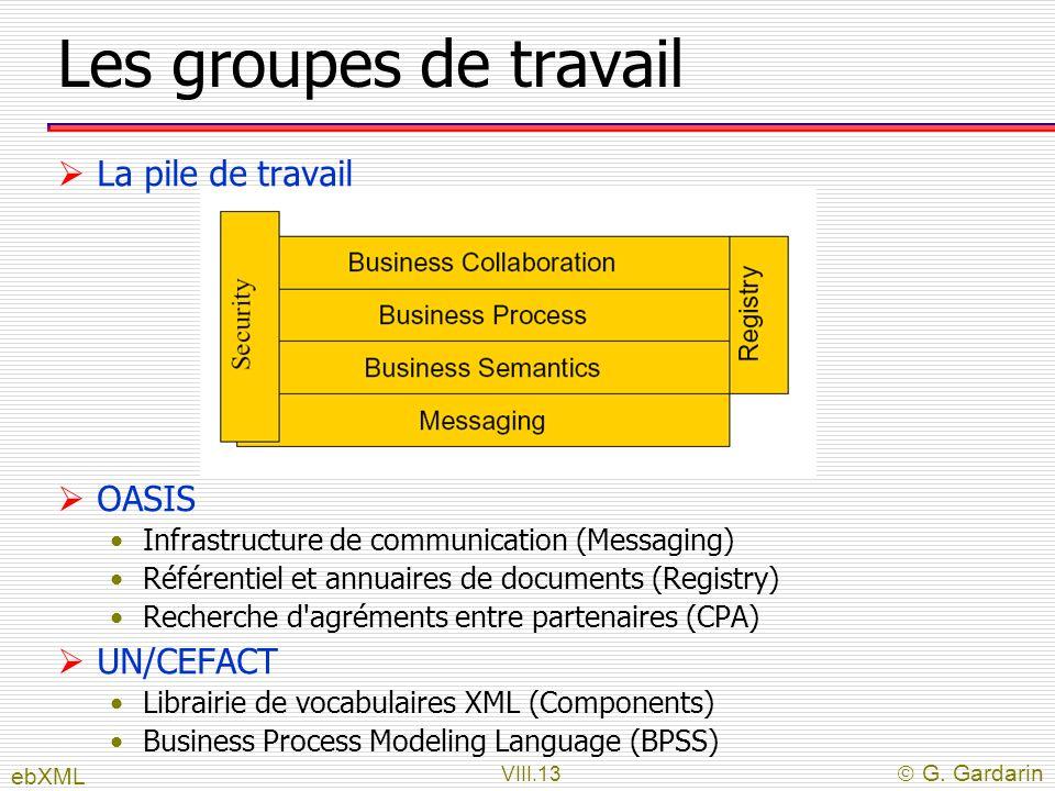 Les groupes de travail La pile de travail OASIS UN/CEFACT