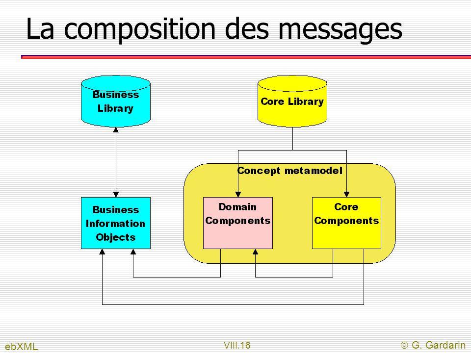 La composition des messages