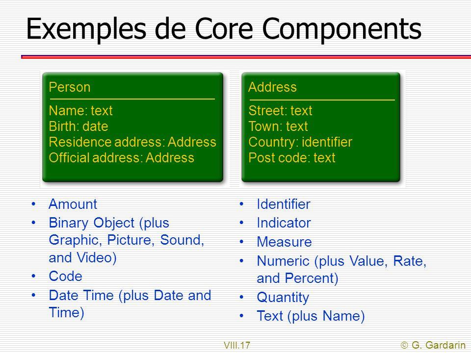 Exemples de Core Components