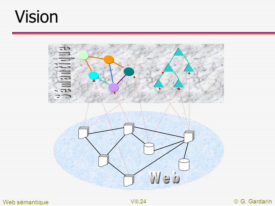 Vision Sémantique Web Web sémantique