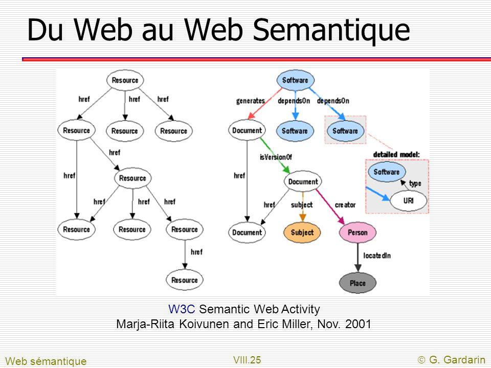 Du Web au Web Semantique