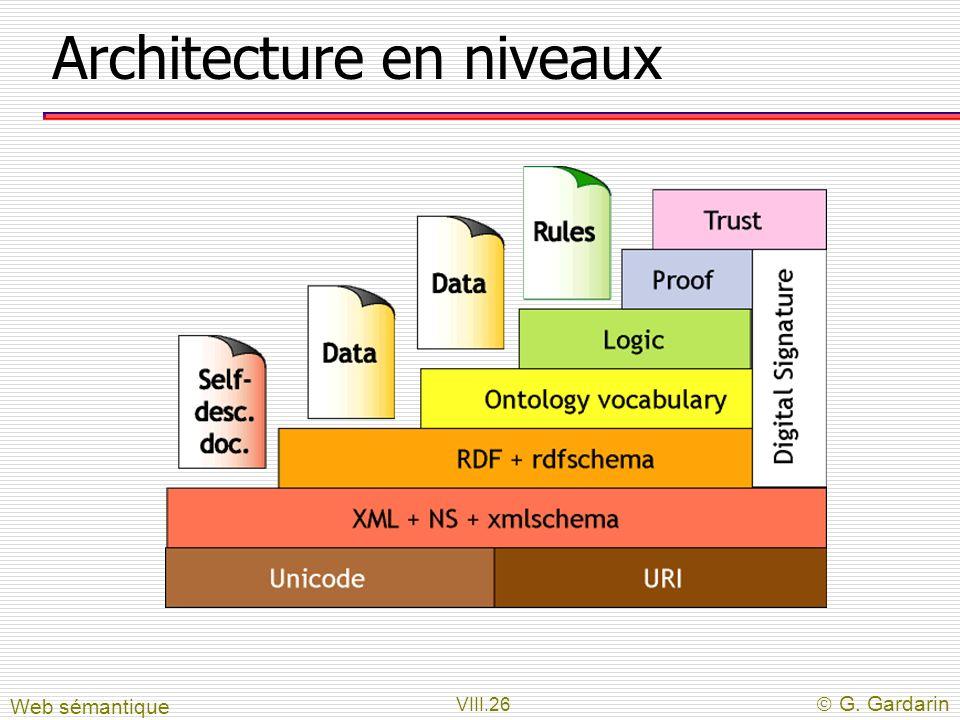 Architecture en niveaux