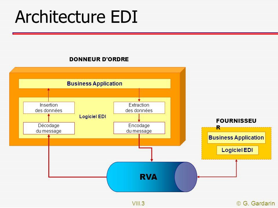 Architecture EDI RVA DONNEUR D ORDRE Business Application FOURNISSEUR