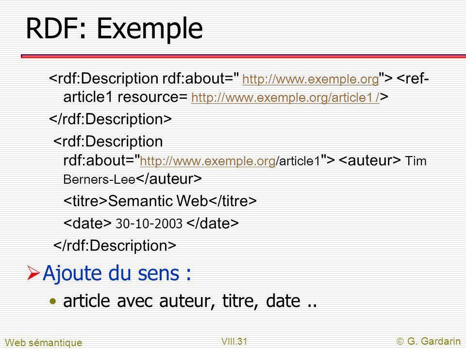 RDF: Exemple Ajoute du sens : article avec auteur, titre, date ..