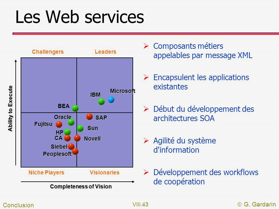 Les Web services Composants métiers appelables par message XML