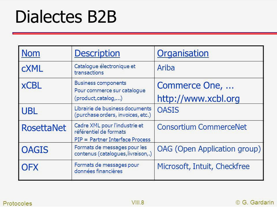 Dialectes B2B Nom Description Organisation cXML xCBL Commerce One, ...