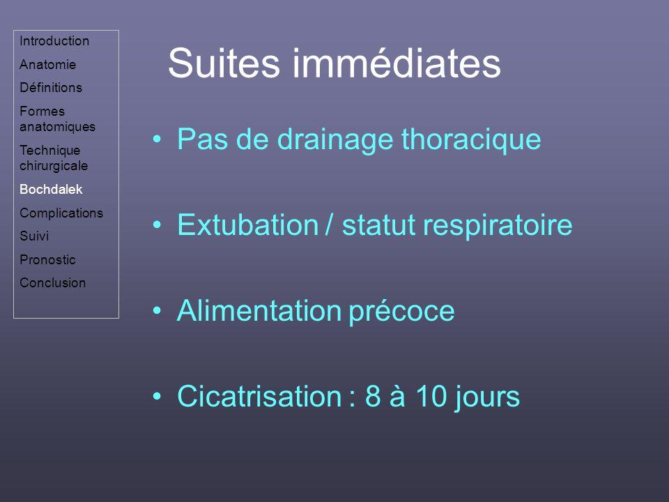 Suites immédiates Pas de drainage thoracique