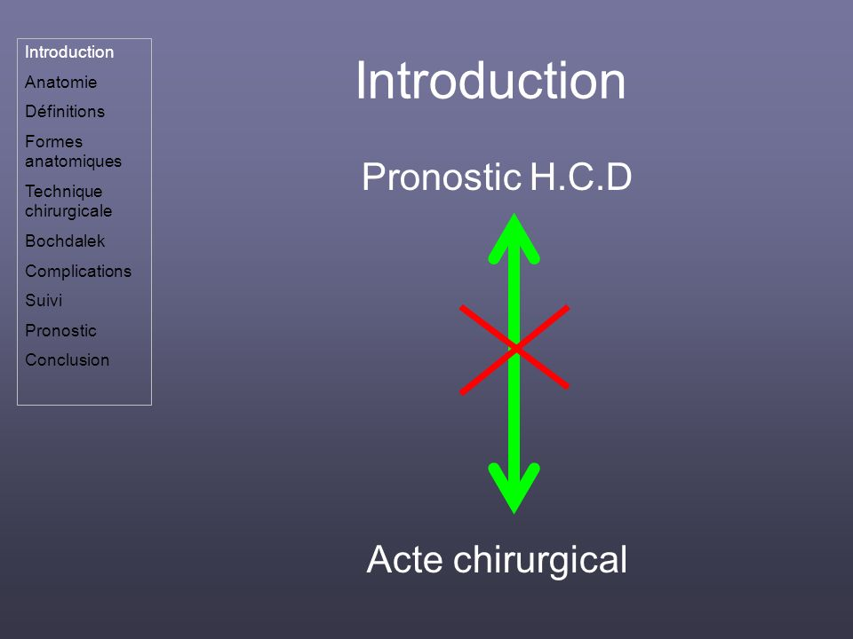 Introduction Pronostic H.C.D Acte chirurgical Introduction Anatomie