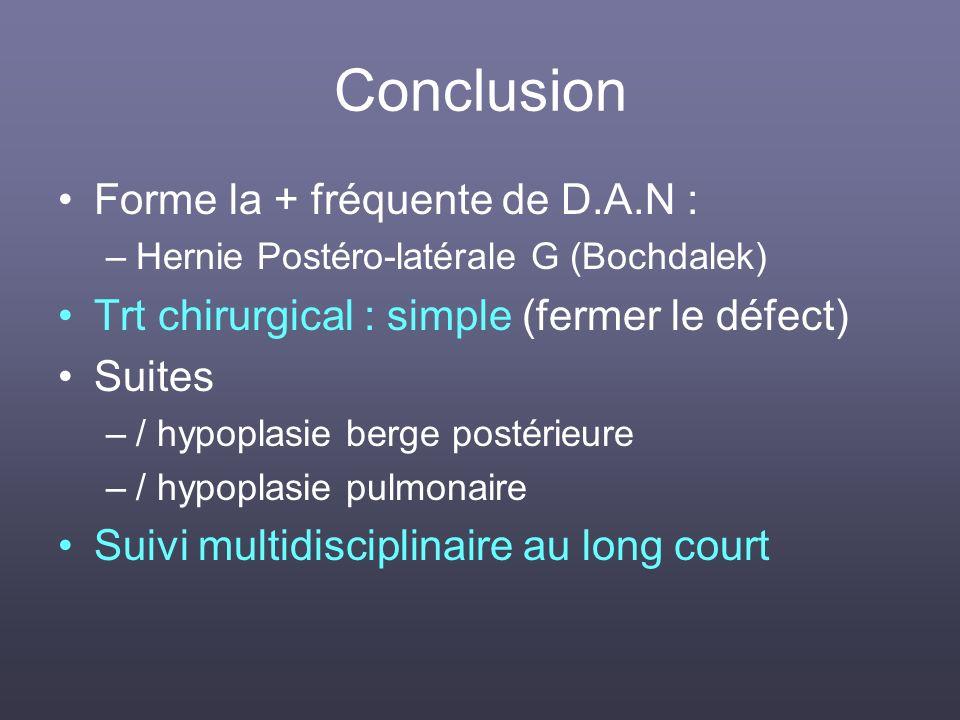 Conclusion Forme la + fréquente de D.A.N :