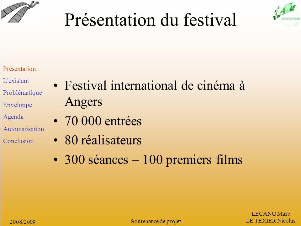 Présentation du festival