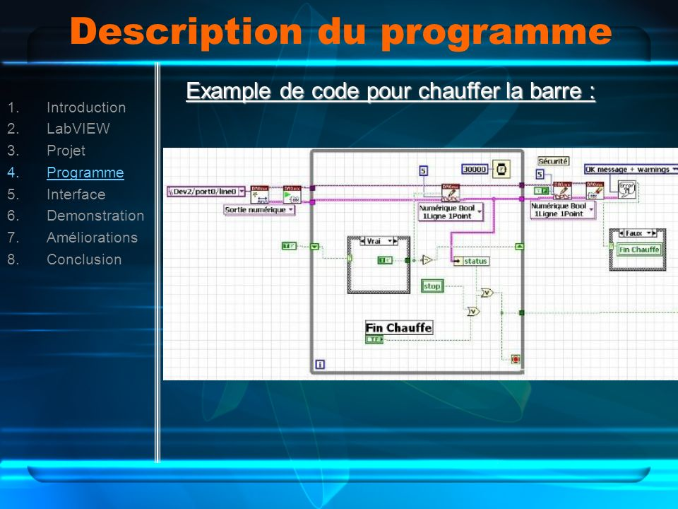 Description du programme