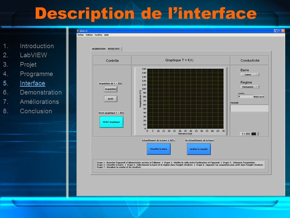 Description de l'interface