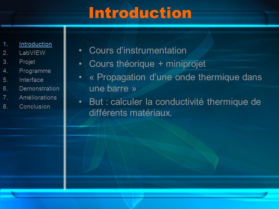 Introduction Cours d'instrumentation Cours théorique + miniprojet