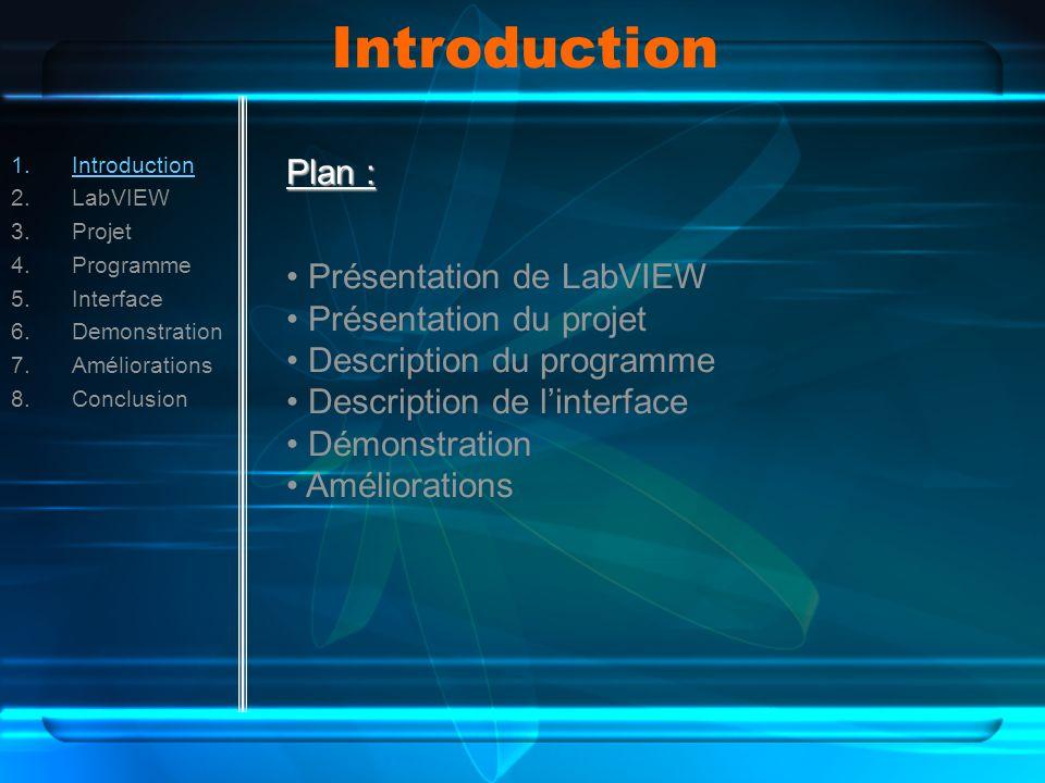 Introduction Plan : Présentation de LabVIEW Présentation du projet