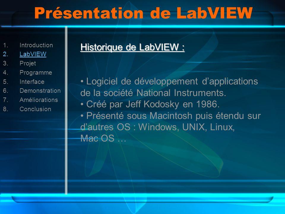 Présentation de LabVIEW