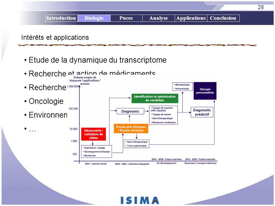 Intérêts et applications