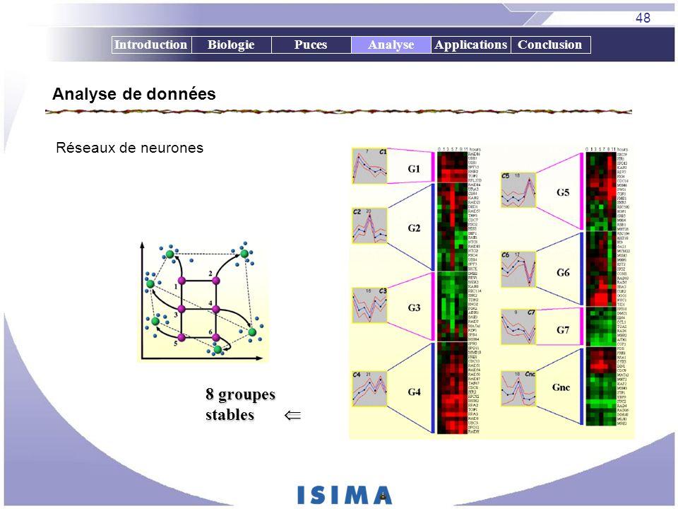 Analyse Analyse de données Réseaux de neurones 8 groupes stables 