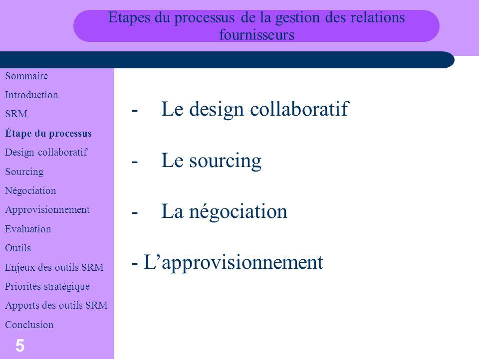 Etapes du processus de la gestion des relations fournisseurs