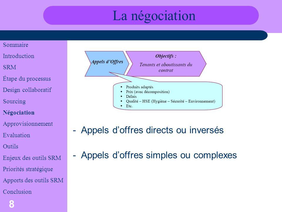 La négociation - Appels d'offres directs ou inversés