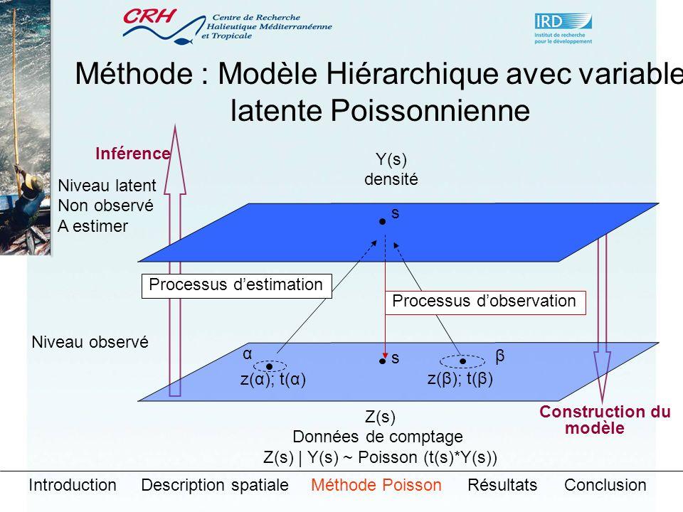 Méthode : Modèle Hiérarchique avec variable latente Poissonnienne