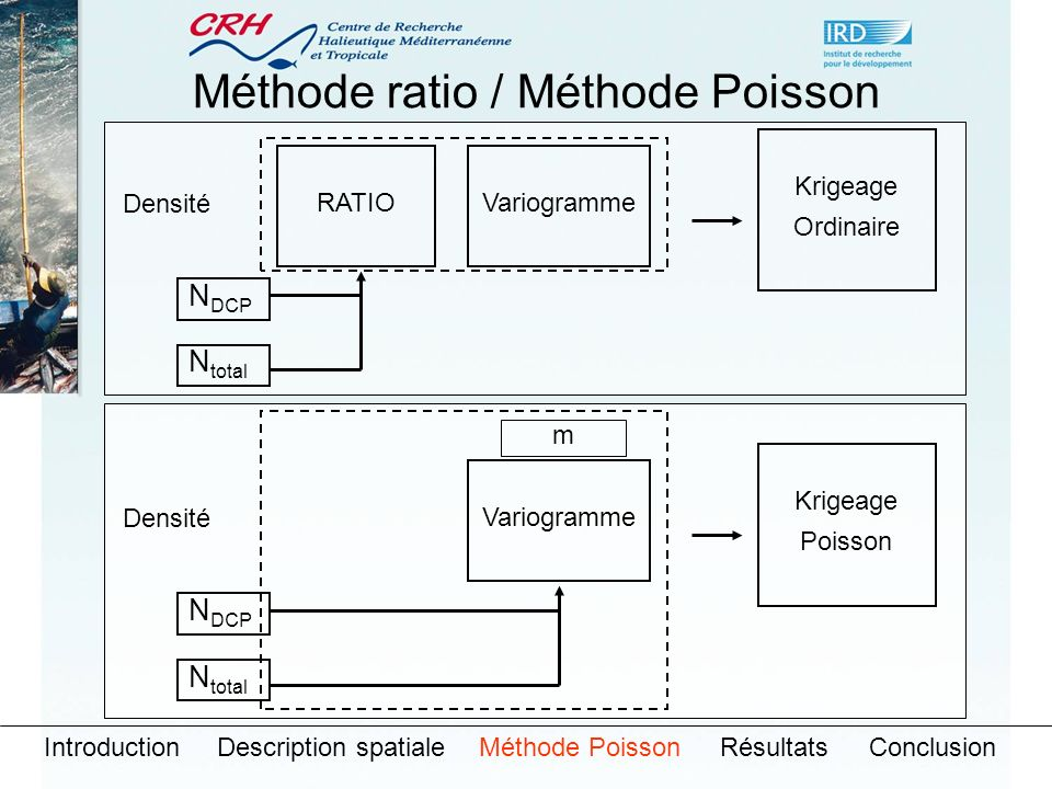 Méthode ratio / Méthode Poisson