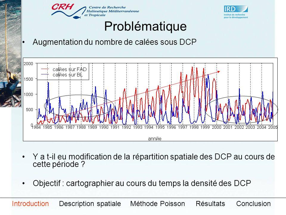 Problématique Augmentation du nombre de calées sous DCP