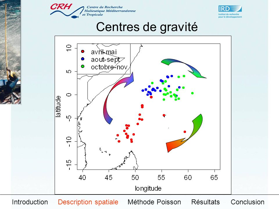 Centres de gravité Introduction Description spatiale Méthode Poisson
