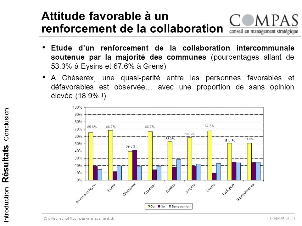 Attitude favorable à un renforcement de la collaboration