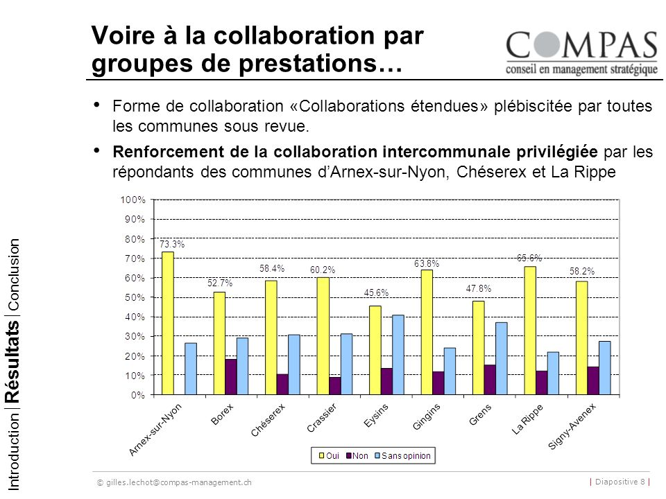Voire à la collaboration par groupes de prestations…