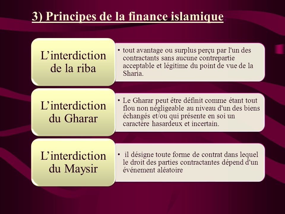 3) Principes de la finance islamique: