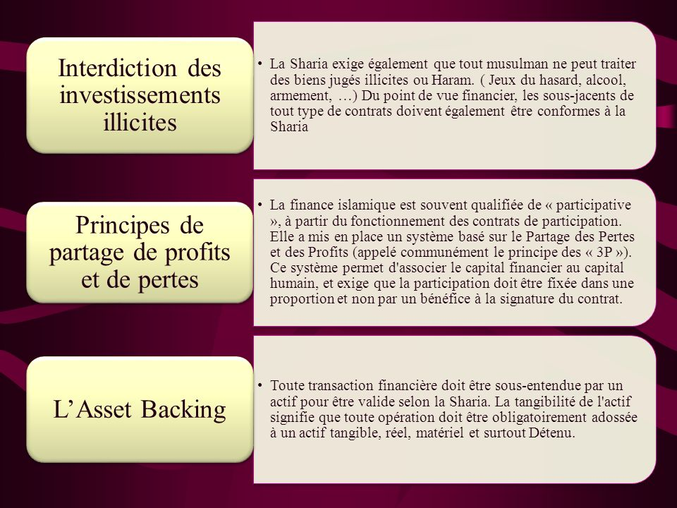 Interdiction des investissements illicites
