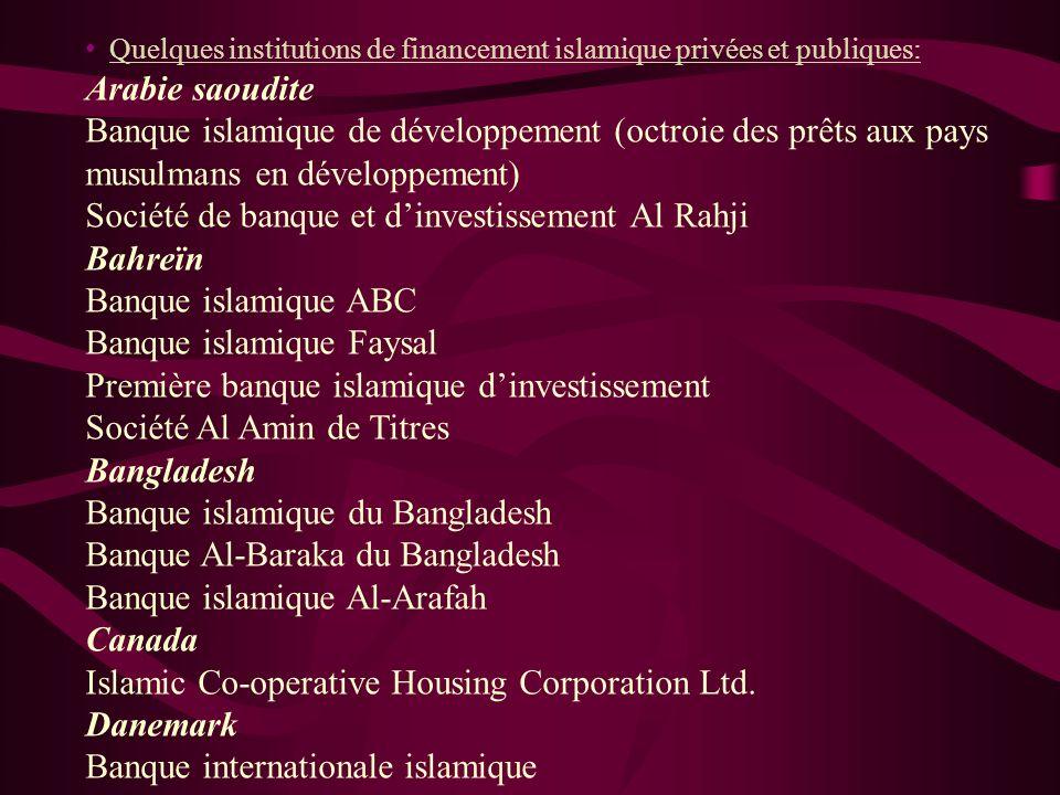 Société de banque et d'investissement Al Rahji Bahreïn