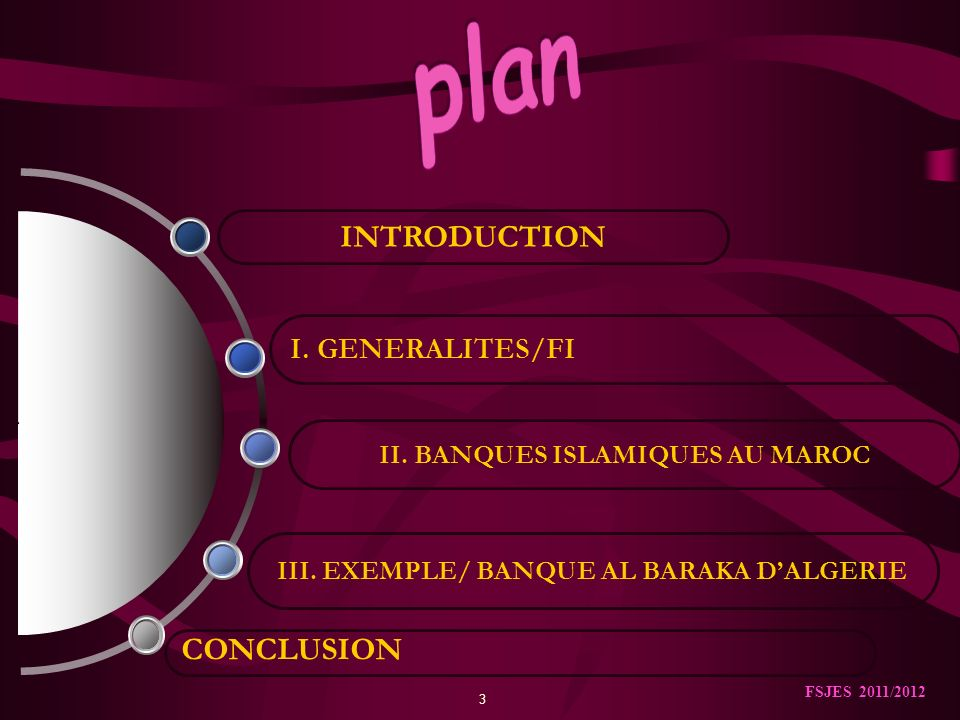 plan INTRODUCTION CONCLUSION I. GENERALITES/FI