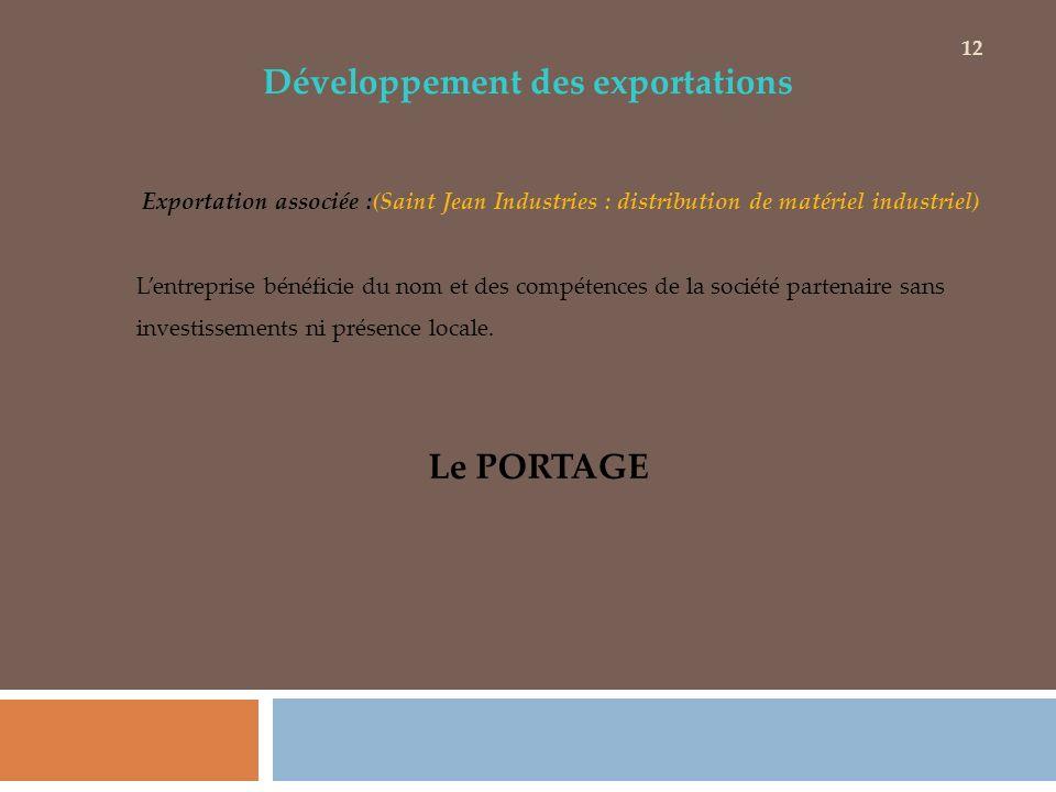 Développement des exportations