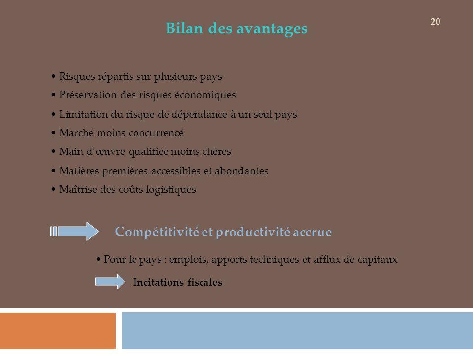 Bilan des avantages Compétitivité et productivité accrue