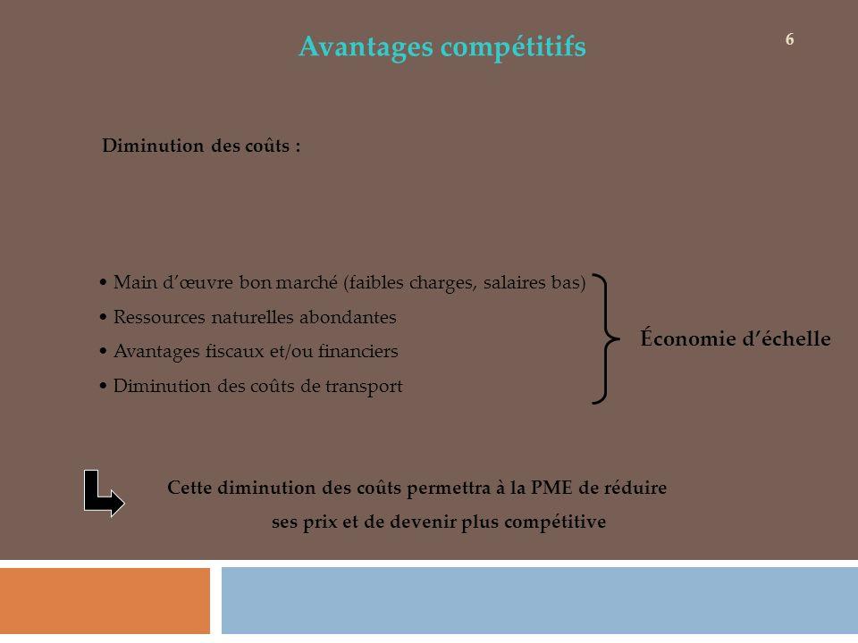 Avantages compétitifs ses prix et de devenir plus compétitive