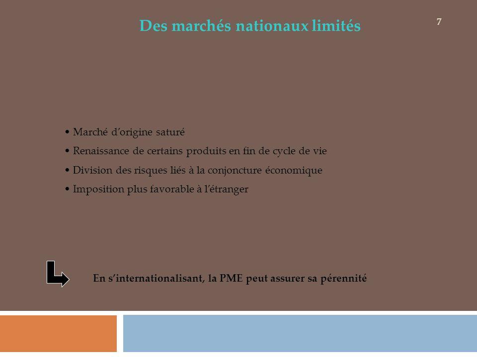 Des marchés nationaux limités