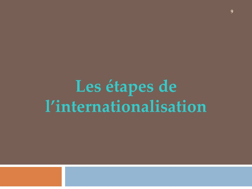 Les étapes de l'internationalisation