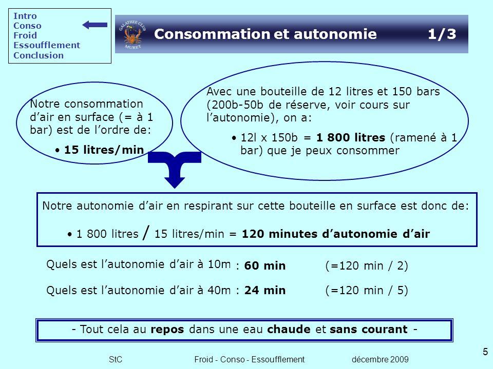 Consommation et autonomie 1/3